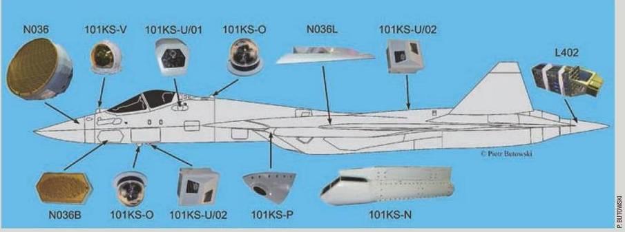 Sistemas-embarcados-no-Su-57.jpg