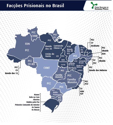 Segurança Pública: As facções prisionais no Brasil