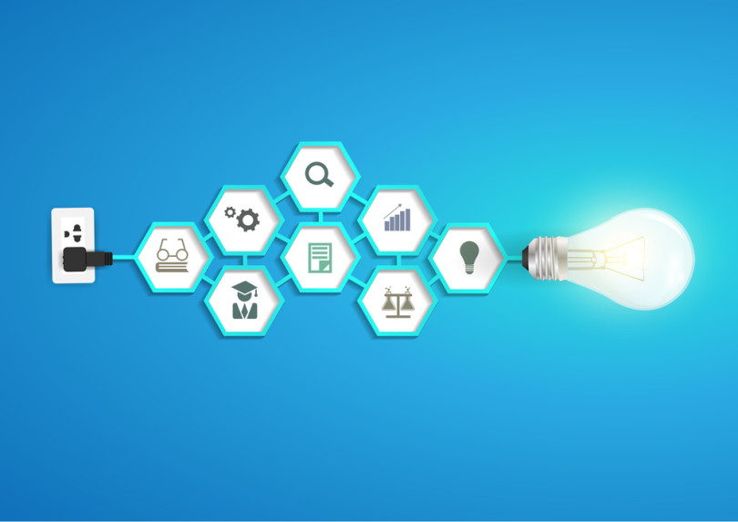 A hélice tríplice e a inovação aberta