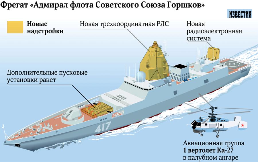 A Rússia está desenvolvendo fragatas capazes de transportar quase 48 mísseis de cruzeiro