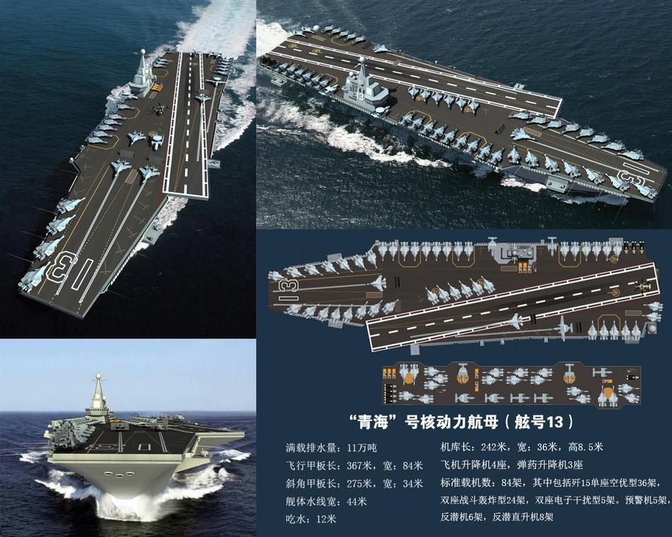 China não deveria construir porta aviões nucleares